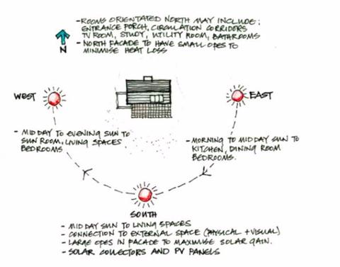 Maximising space in your interiors - tips from award winning Dublin interior design studio, Maria Fenlon